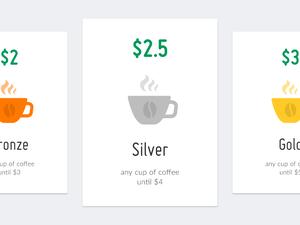 Coffee Plans