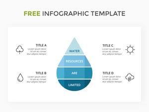Water Drop Infographic