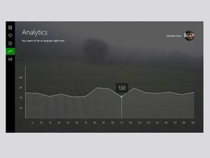 Statistic Dashboard